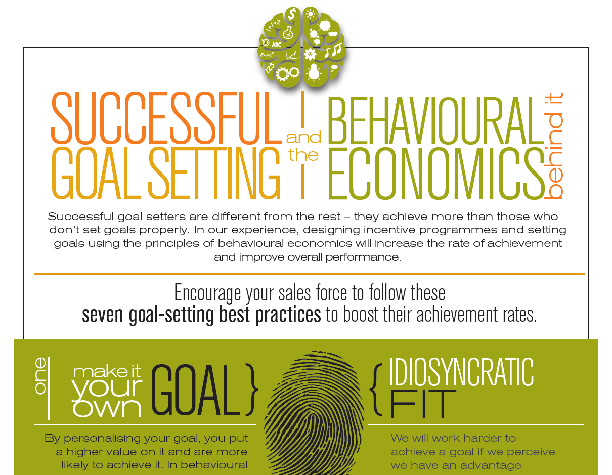 setting goals and becoming successful Experimental studies show evidence that setting goals increase success rate in various settings  arguably, selfregulation is becoming especially crucial in.